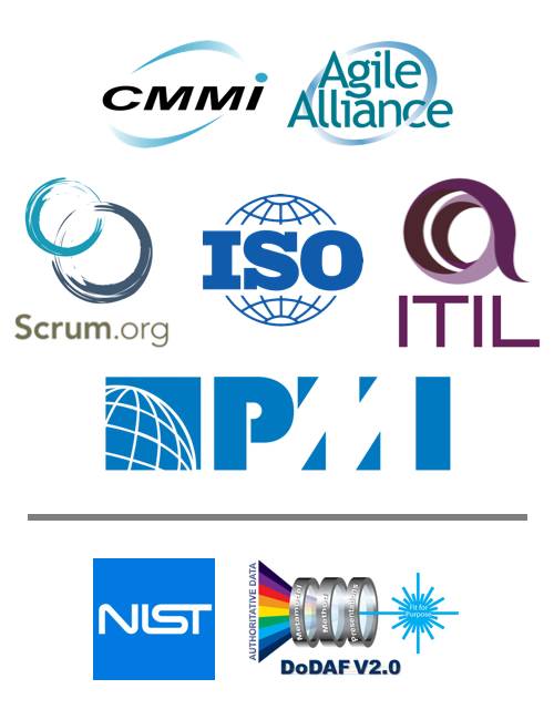 various IT agencies