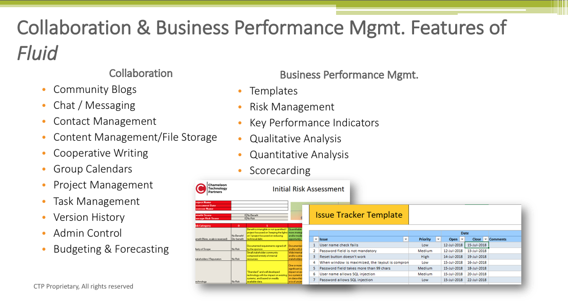 Fluid collaboration and business performance management features