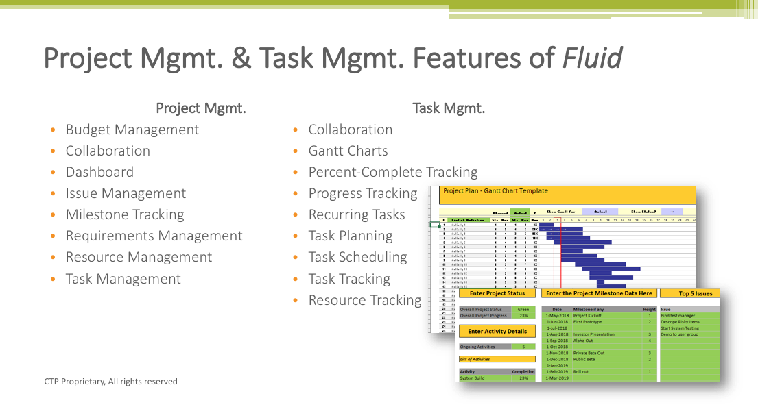 Fluid project and task management features
